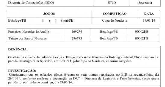 CBF confirma irregularidade e Botafogo-PB pode perder quatro pontos na Copa do Nordeste